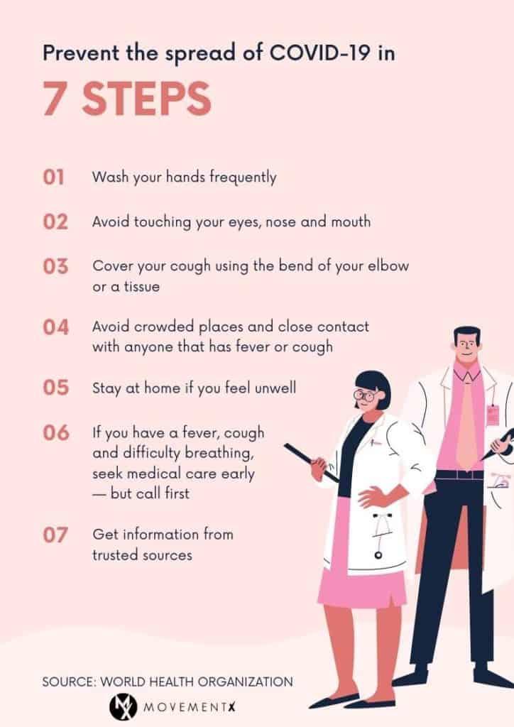 World Health Organization - How to prevent COVID